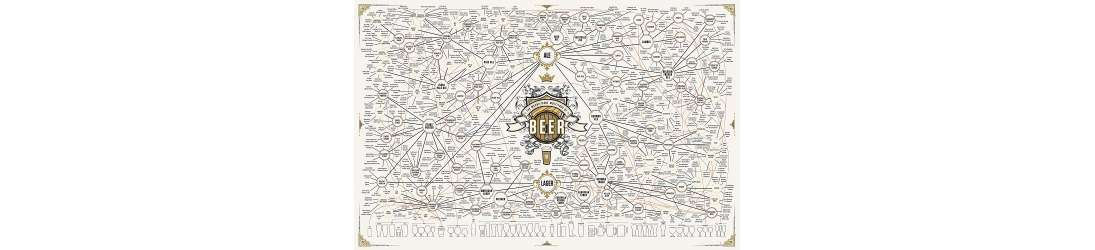 Venta Online Cervezas Artesanas e Internacionales