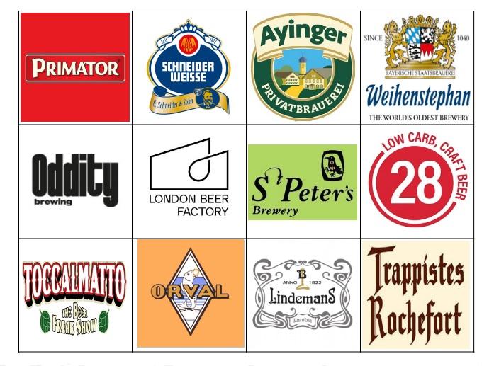 Marcas Internacionales en distribución